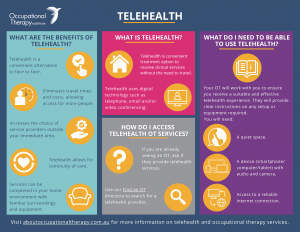 About Telehealth_OTA May 2020
